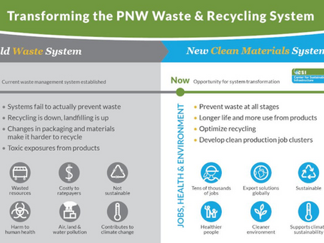 The Future of Waste - Where Do We Go From Here?