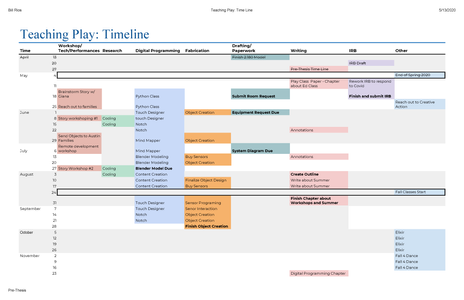 Timeline-Teaching Play