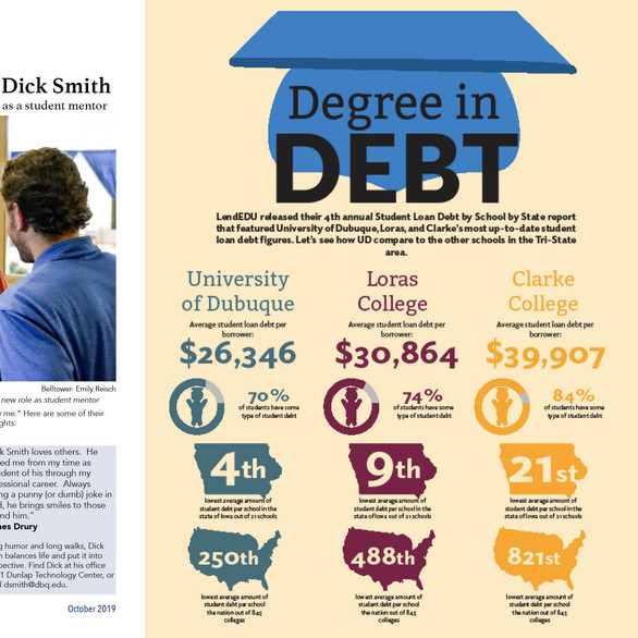 Infographic: Degree in Debt Spread