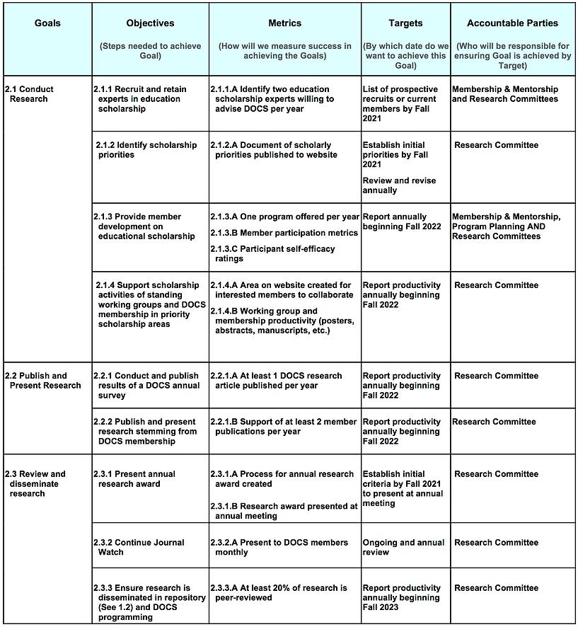 Image 2 - strategic plan.png