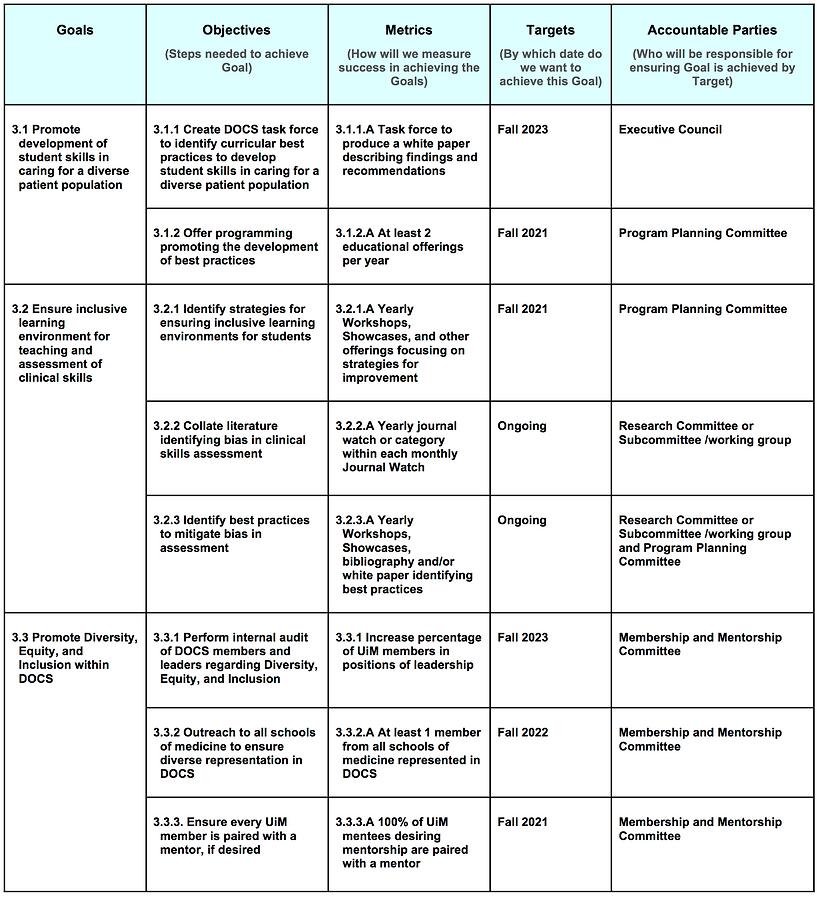 Image 3 - strategic plan.png