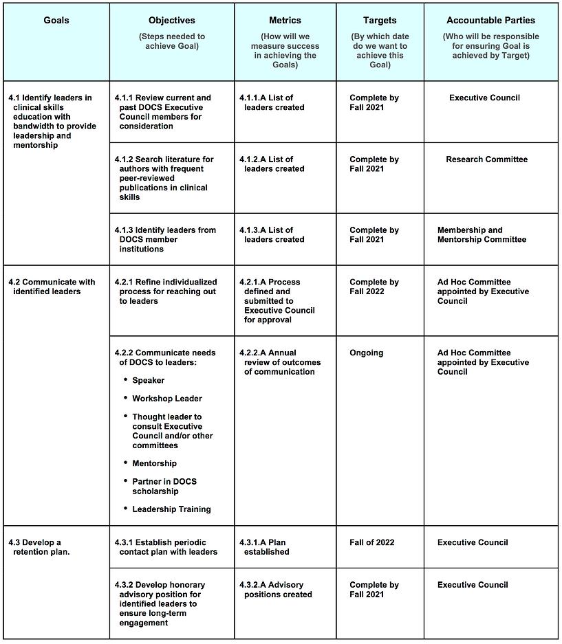 Image 4 - strategic plan.png