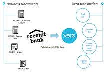 receipts-into-xero.jpg