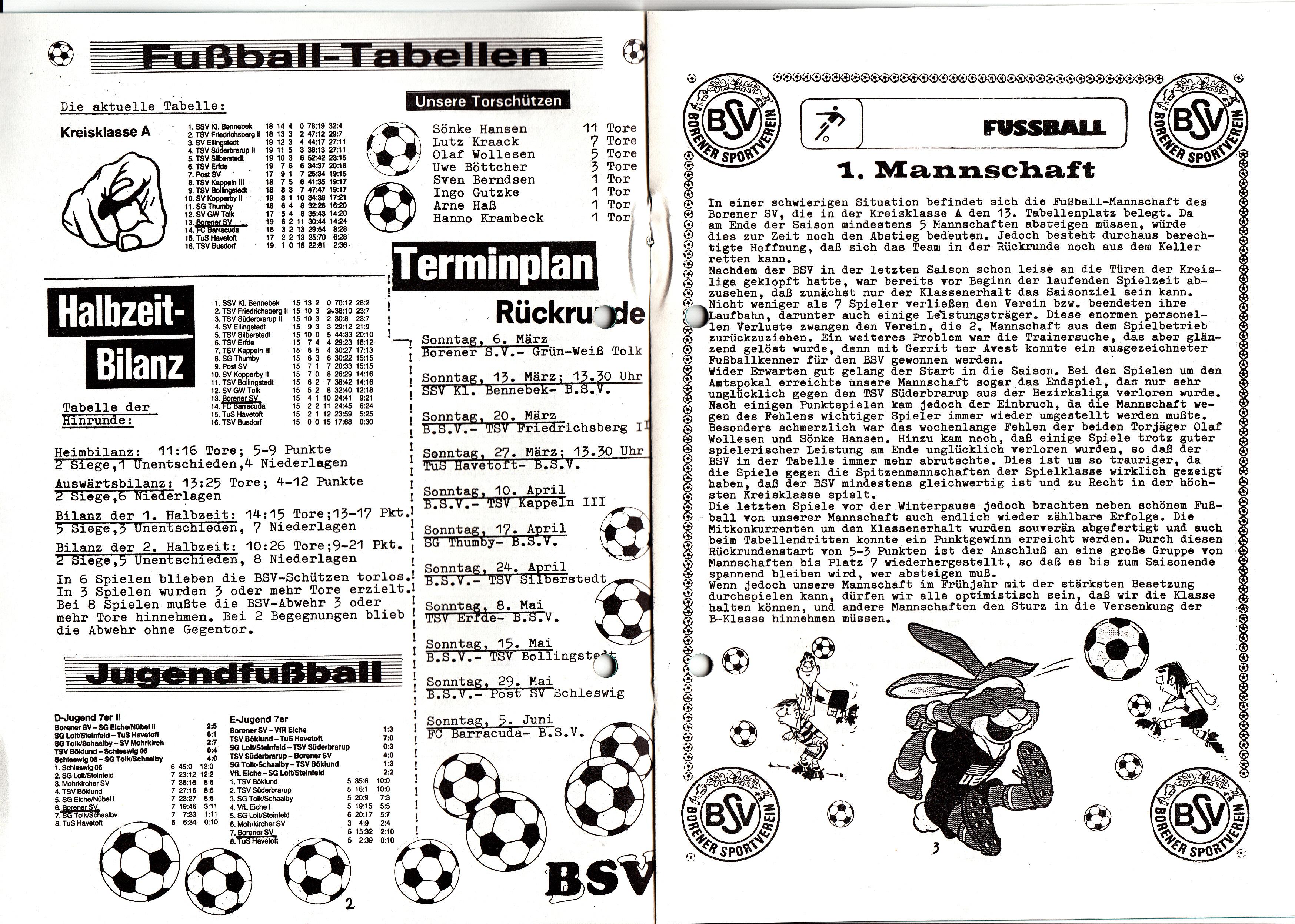 1988bsvzeitung