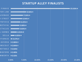 ClauseBase selected as a finalist for the ABA Tech Show Startup Alley