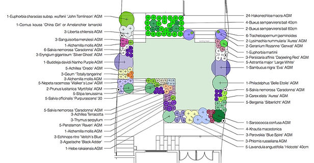 Planting plan from Simon Orchard Garden