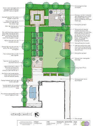 Garden masterplan by Simon Orchard Garde