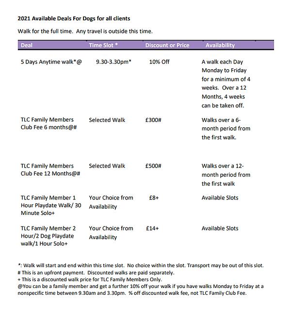 2021 Deals Price.png