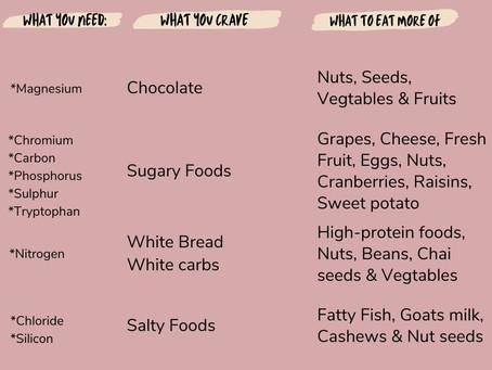 Micronutrients & Cravings
