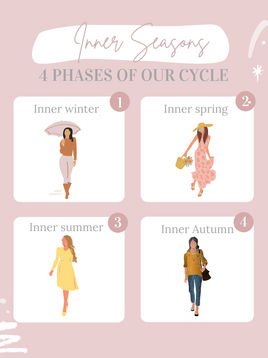 Your cycle is more than just your period