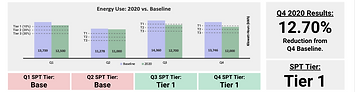 SPT Tracking Sliver_Biz Report.png