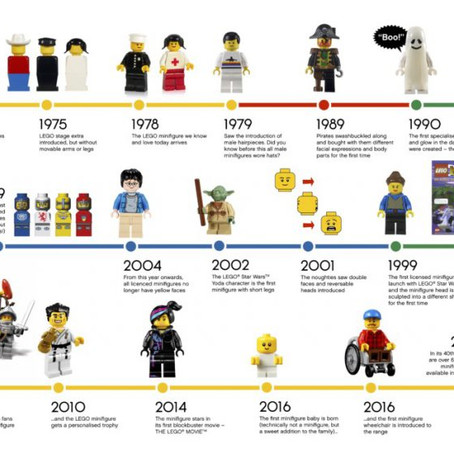 LEGO celebrate 40th birthday of minifigures - fun facts...