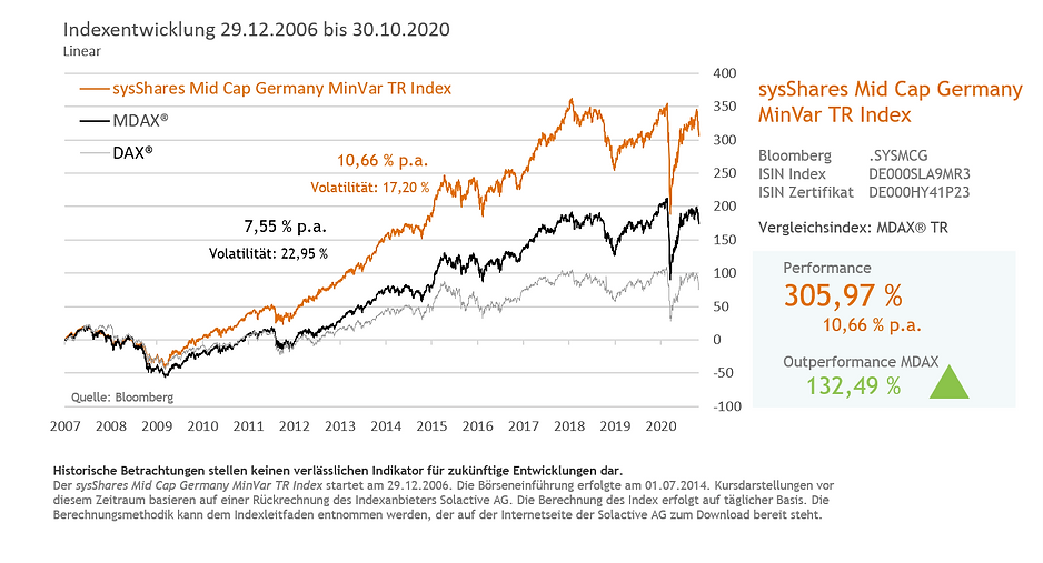 sysShares_Germany_10_2020.png