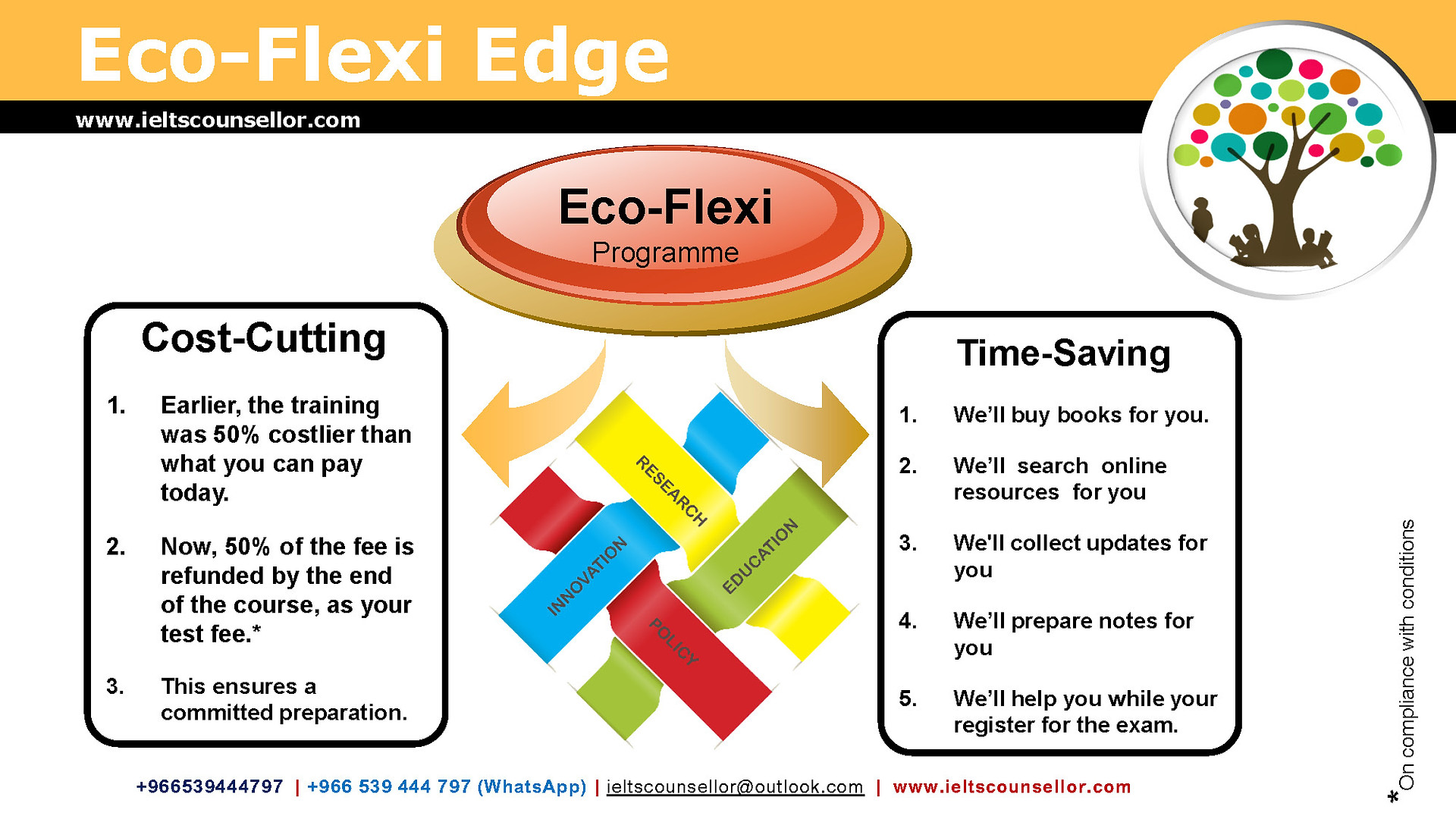 Eco-Flexi 2020 PTE - IELTS - OET_Page_06
