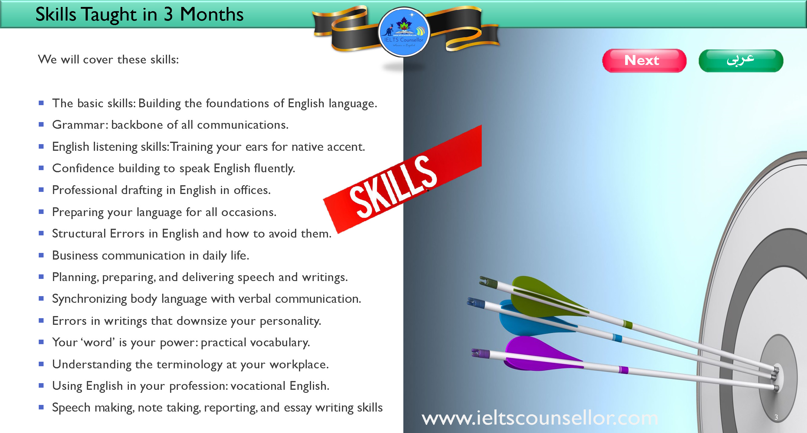 ENGLISH FOR COMMUNICATIVE SKILLS_Page_03