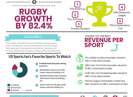 Learn more about Top Leading Sports!