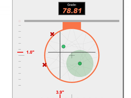 Top NBA players invest in RSPCT - advanced basketball shot tracking technology