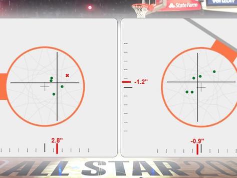 RSPCT Adapts Rifle Sharpshooting Technology to Basketball