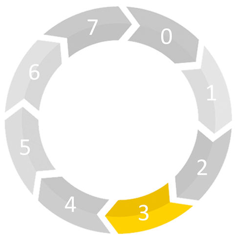 Grey Bear RIBA stage 3 Planning