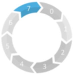Grey Bear RIBA stage 7