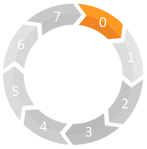 Grey Bear RIBA Stage 0