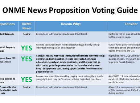 Election 2020: Your cheat sheet for 12 propositions to know about before Nov. 3 and watch ONR Part 2