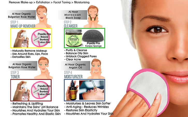 Facial-Cleansing-Routine-Infor-Graphic_9