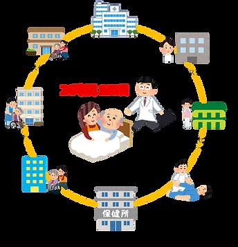訪問診療図.png