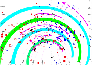 The-RM-distribution-of-pulsars-projected-onto-the-Galactic-plane-Red-data-squares-are.png