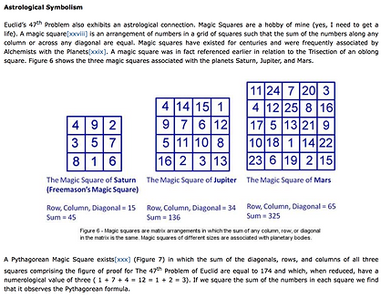 Quadrant Summary Part 57 | Theory of Everything