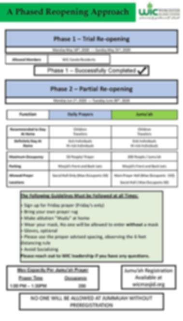 WIC Phase plan V2-page-001.jpg