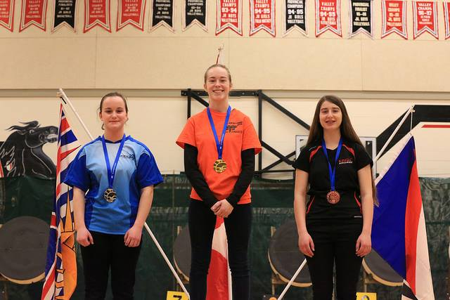 Female Recurve Medalists