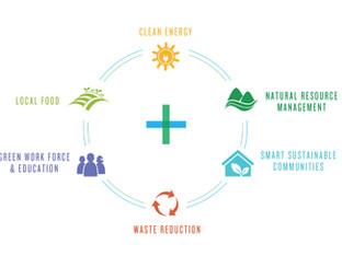 The Aloha+ Challenge Dashboard is Leading the Sustainability Challenge in Hawaii