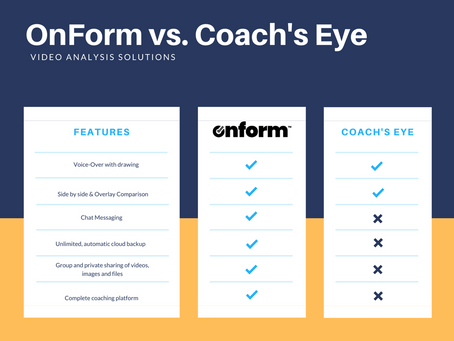 How does OnForm Compare to Coach's Eye?