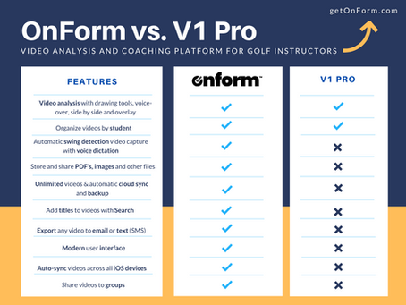 Golf Instruction Platform Comparison: OnForm vs. V1 Pro