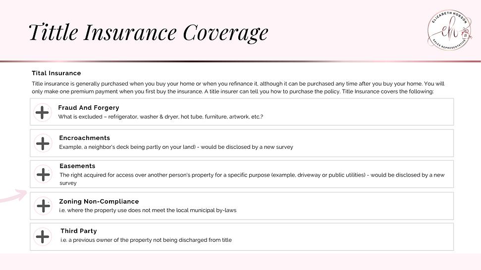 Tittle Insurance Coverage