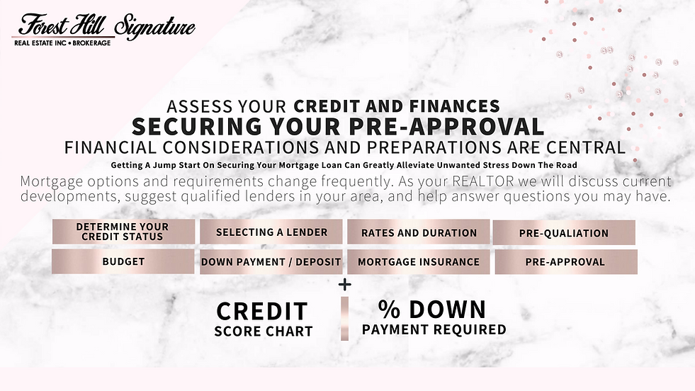 Assess your credit and finances to help securing your pre-approval for your mortgage loan in Toronto, GTA with the help of Elizabeth Hobson Real Estate Sales Representative The Key To Your New Home, powered by Forest Hill Real Estate Inc. Brokerage, Signature