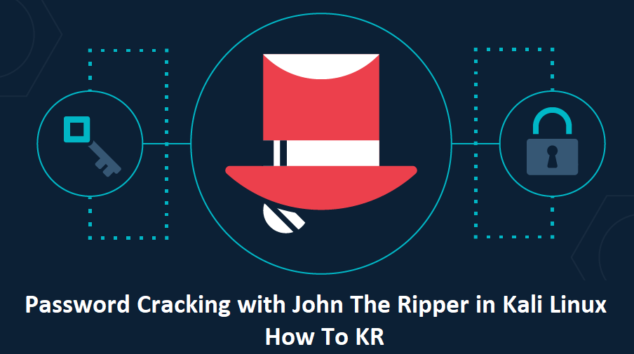 Password Cracking with John The Ripper in Kali Linux | How To KR -howokr