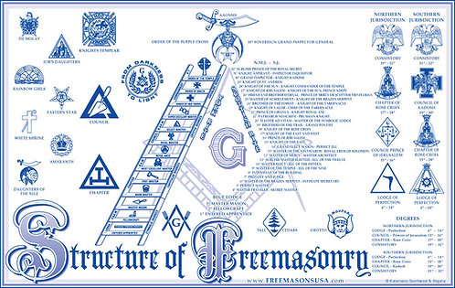 Structure of Freemasonry Paper Placemats