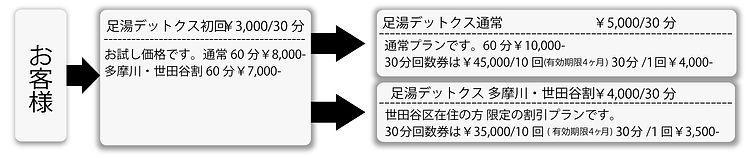 detoxæ____é____表.jpg