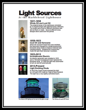 Timeline of light sources
