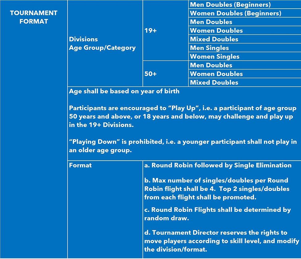 Tournament Format.jpg