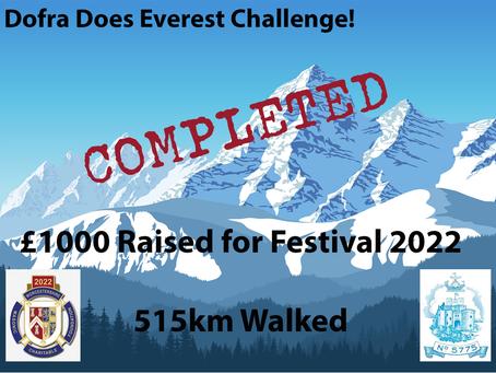 Everest Challenge Completed
