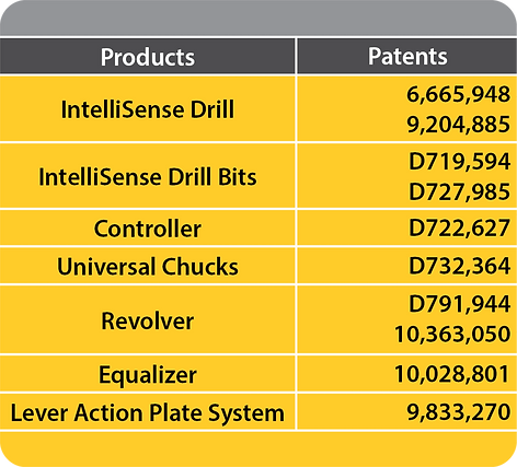 Patent Table rounded corners.png