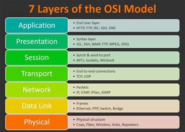 SiPanda's PANDA Programming Model vs P4 for Network Datapath Programming: Part1