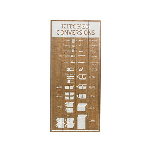 """Kitchen Conversions"" Wood Wall Decor"