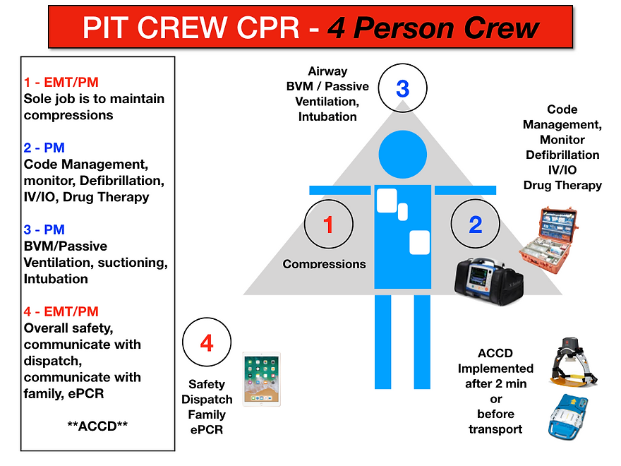 Pit Crew CPR - New.003.png