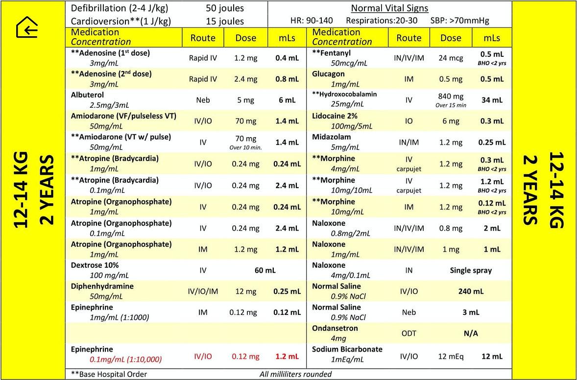 iPAD%20PEDS%20KILO%20CARDS%20(7-28-20)%2