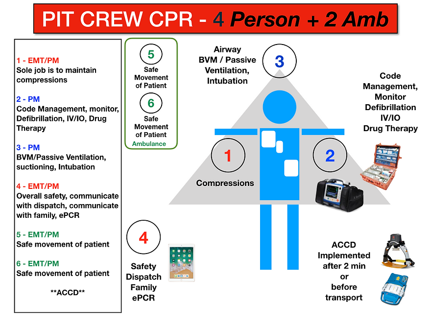 Pit Crew CPR - New.005.png