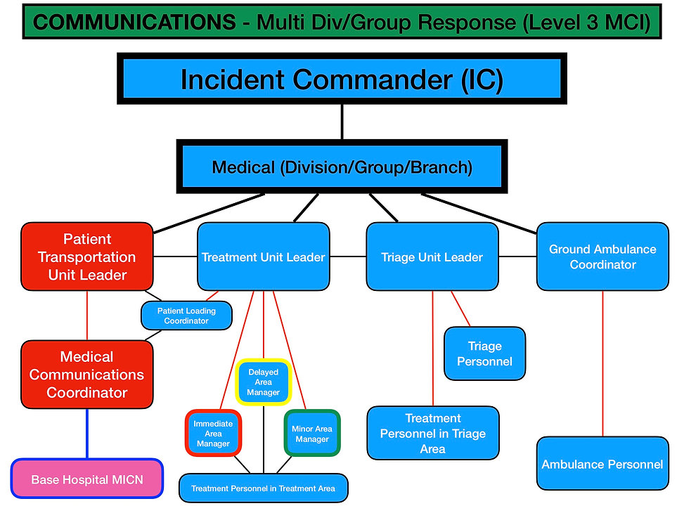 MCI Communications - 3.jpg